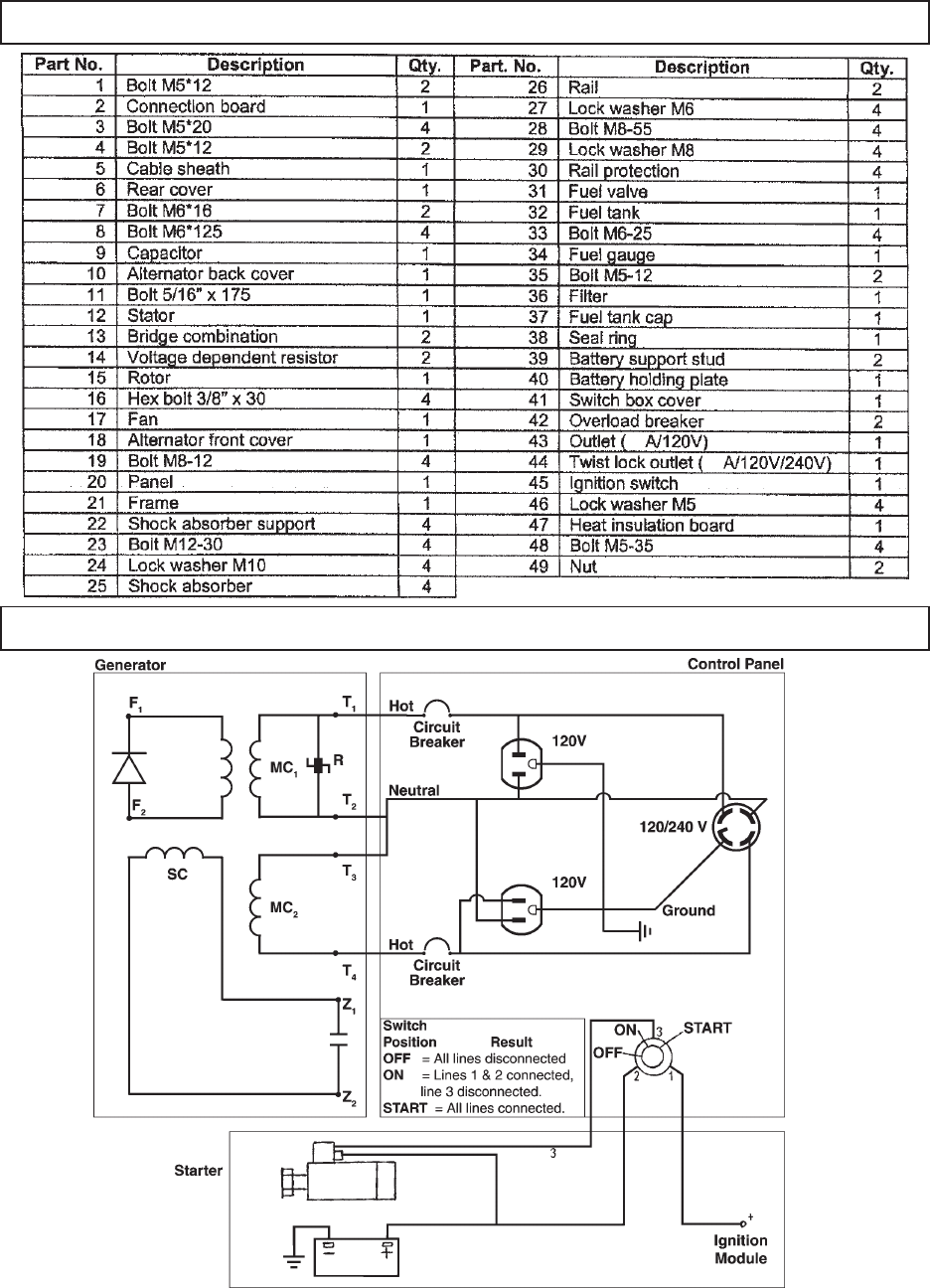 Page 18 of Chicago Electric Portable Generator 90300 User Guide |  ManualsOnline.comLawn and Garden Manuals - ManualsOnline.com