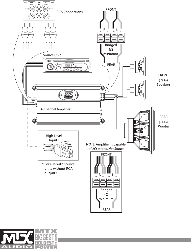 4 channel amp wiring diagram annavernon wiring diagram single 4 channel amplifier system page 8 of mtx audio stereo amplifier mxa4002 user guide