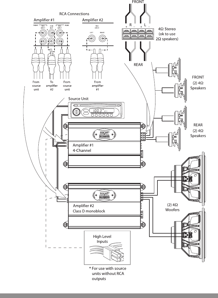 page 9 of mtx audio stereo amplifier mxa4002 user guide