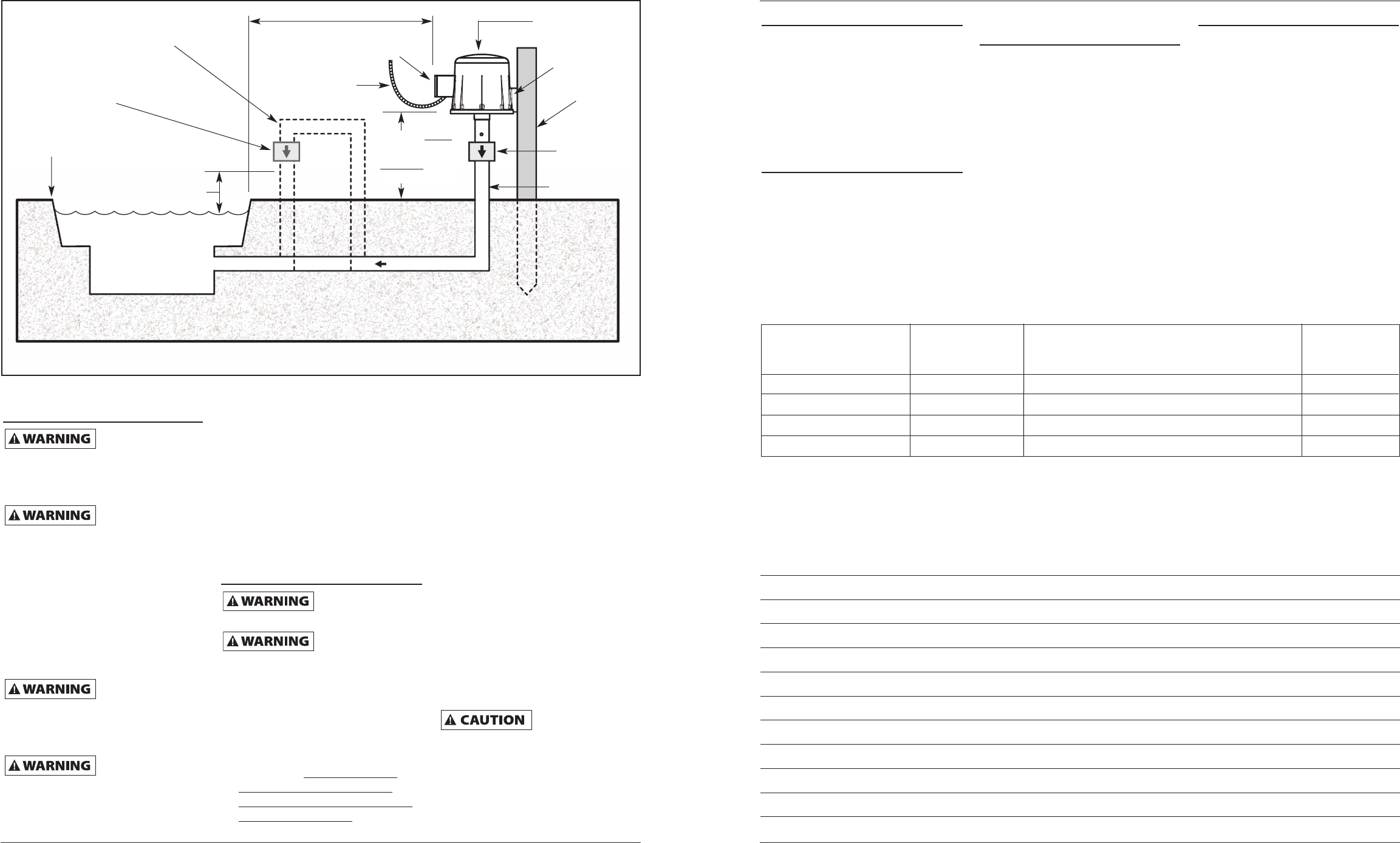 page 4 of aquapro swimming pool vacuum pro1502403 user guide installation