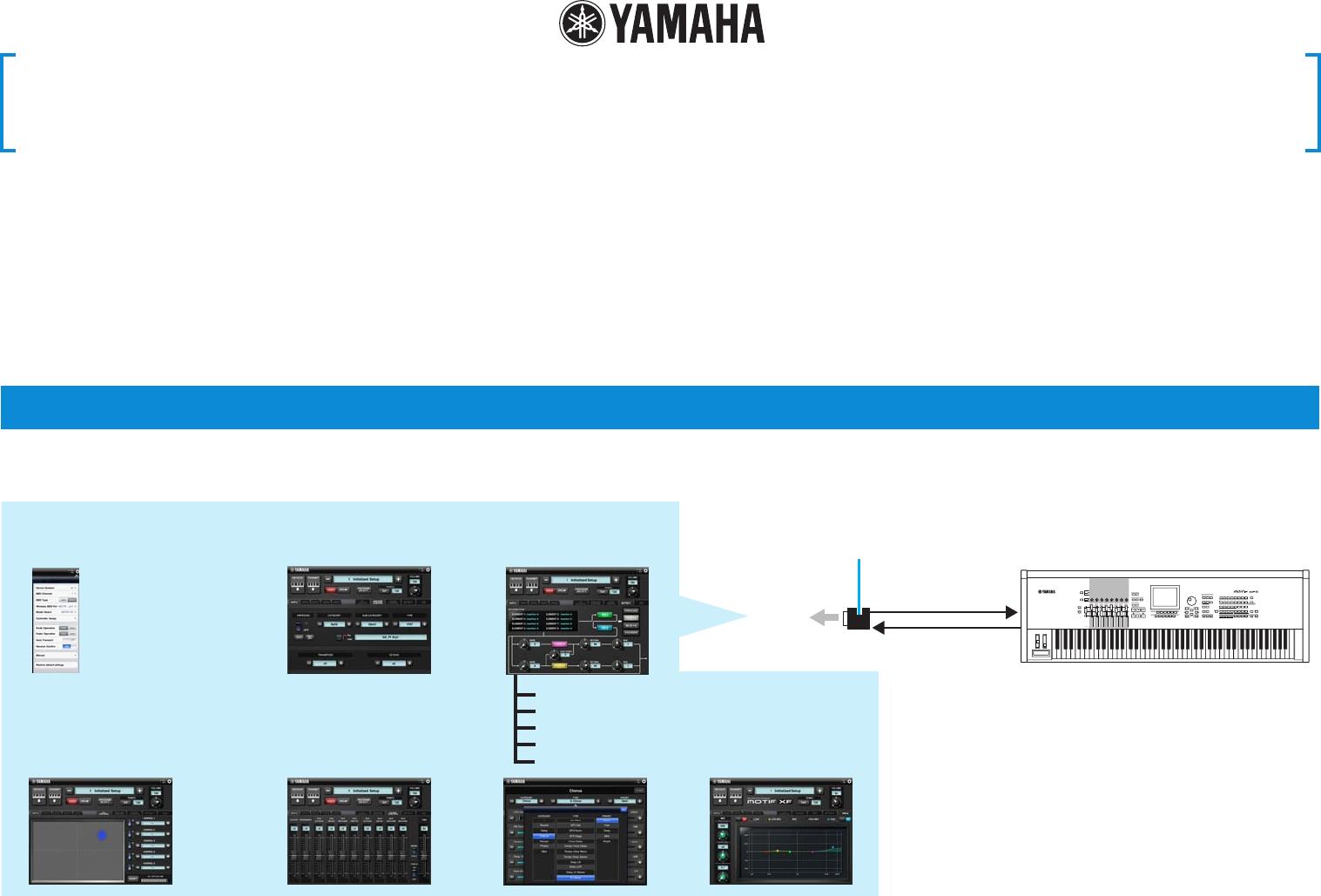 Yamaha Recording Equipment MOTIF XF User Guide