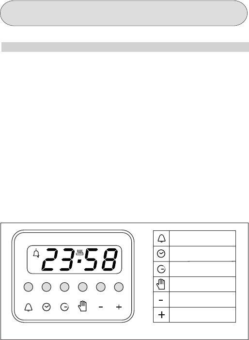 Page 8 Of Zanussi Oven Zcm 1031 X User Guide Manualsonline