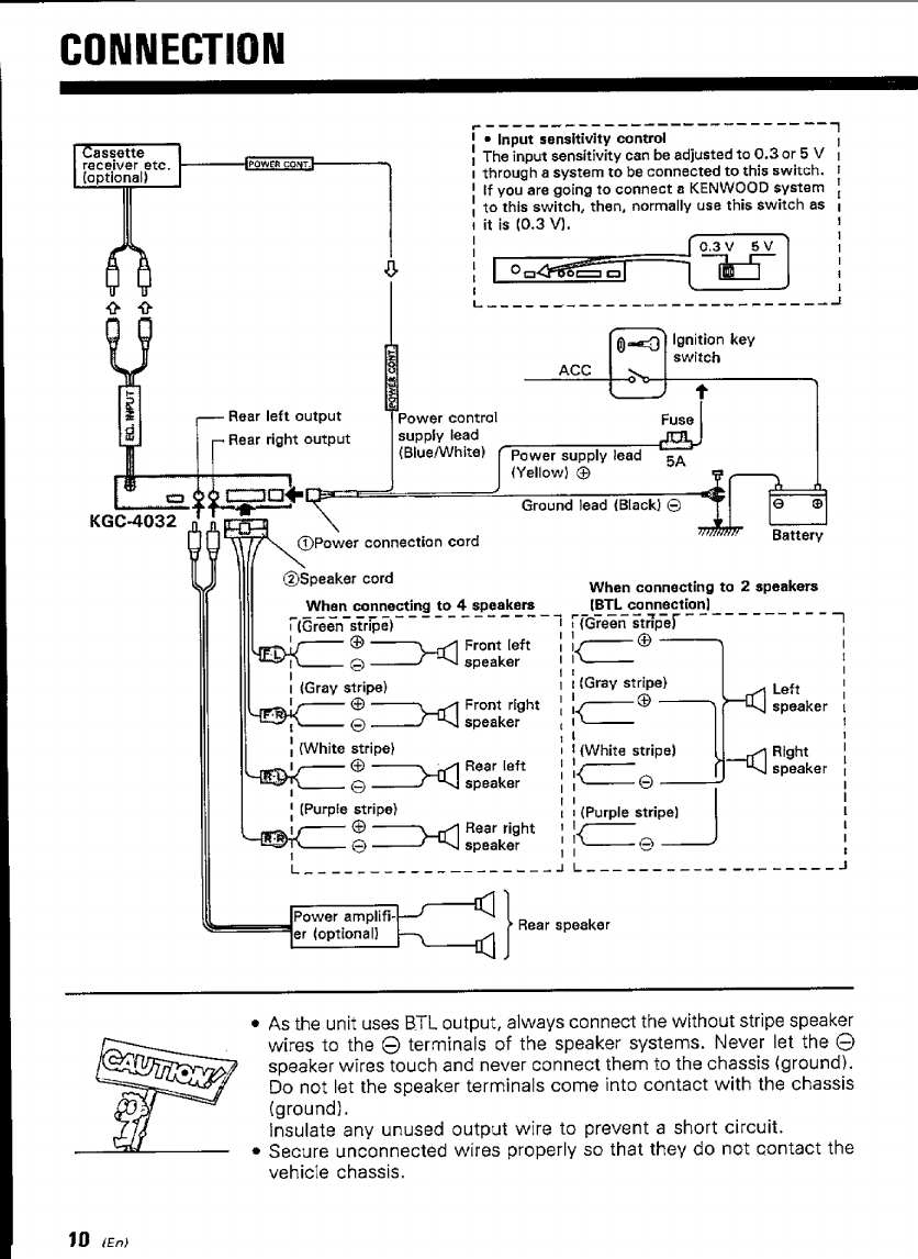 Wiring Diagram Kenwood Equalizer : Kenwood equalizer wiring diagram