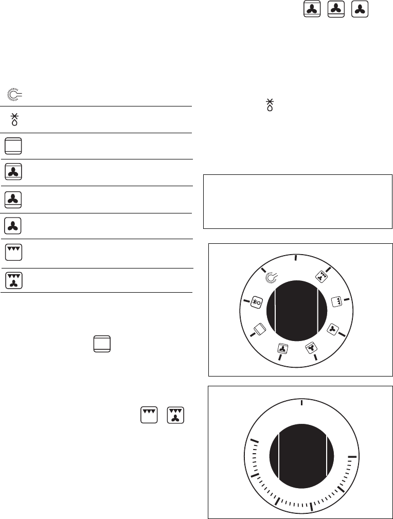 Page 8 Of Zanussi Oven Zbm 799 User Guide Manualsonline
