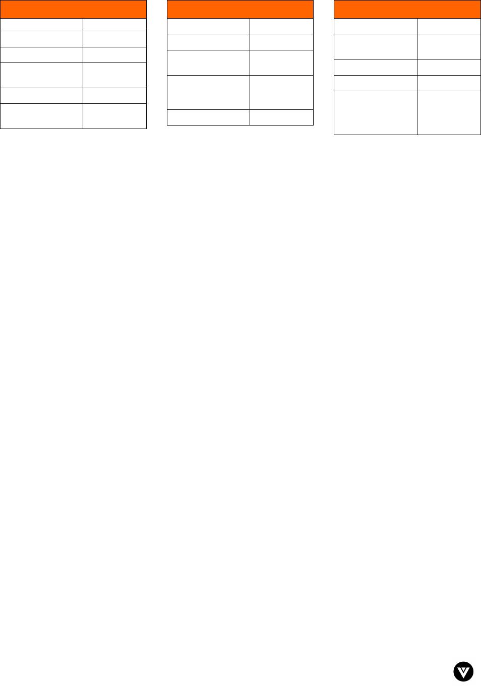 Page 16 of Vizio Universal Remote VUR6 User Guide