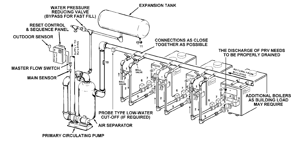 page 16 of a o  smith water heater 1000 user guide