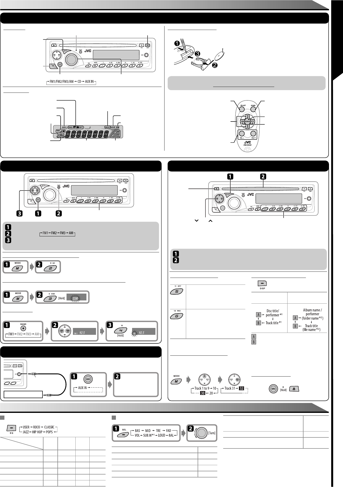 Page 2 of JVC Car Stereo System KDS16 User Guide – Jvc Kd S16 Car Stereo Wiring Diagram
