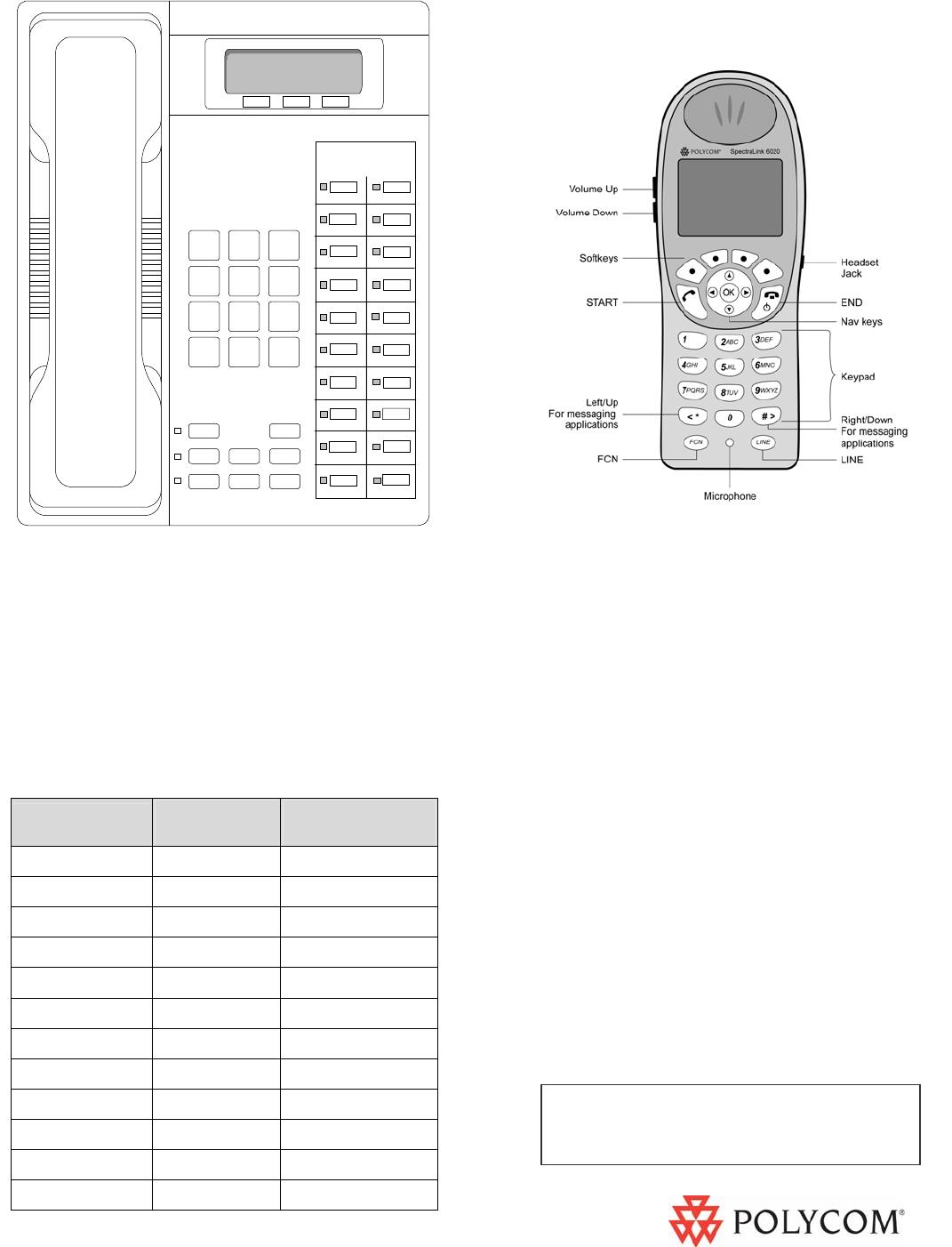 Polycom Telephone 2020-SD User Guide   ManualsOnline com
