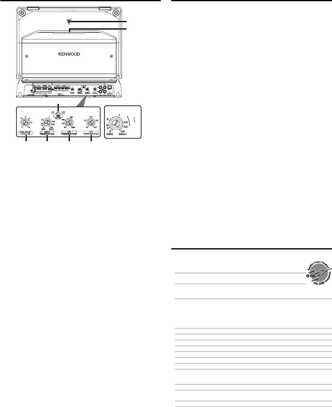 page 5 of kenwood stereo amplifier kac 7204 user guide rh audio manualsonline com