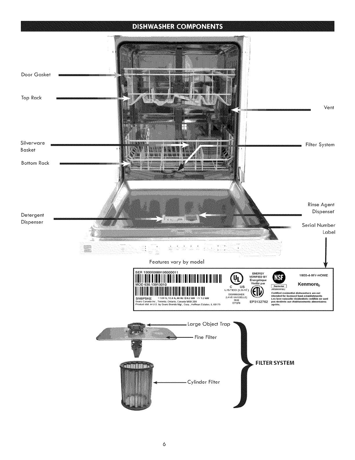 Page 6 of Kenmore Dishwasher 630.1391 User Guide ... Kenmore Dishwasher Diagram on estate dishwasher diagram, dishwasher drain diagram, hobart dishwasher diagram, dryer diagram, ge dishwasher diagram, maytag dishwasher diagram, kenmore 665 wiring schematic, dishwasher loading diagram, kitchenaid dishwasher diagram, portable dishwasher diagram, dishwasher parts diagram, how a dishwasher works diagram, sink disposal diagram, washing machine diagram, lg dishwasher diagram, kenmore appliance diagrams, bosch dishwasher diagram, frigidaire dishwasher diagram, kenmore elite washer parts, whirlpool diagram,