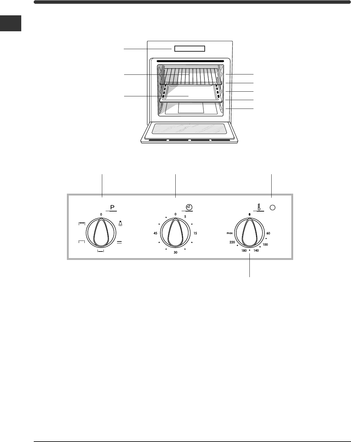 Page 4 Of Indesit Oven Fi 21 Kb Gb User Guide Manualsonline