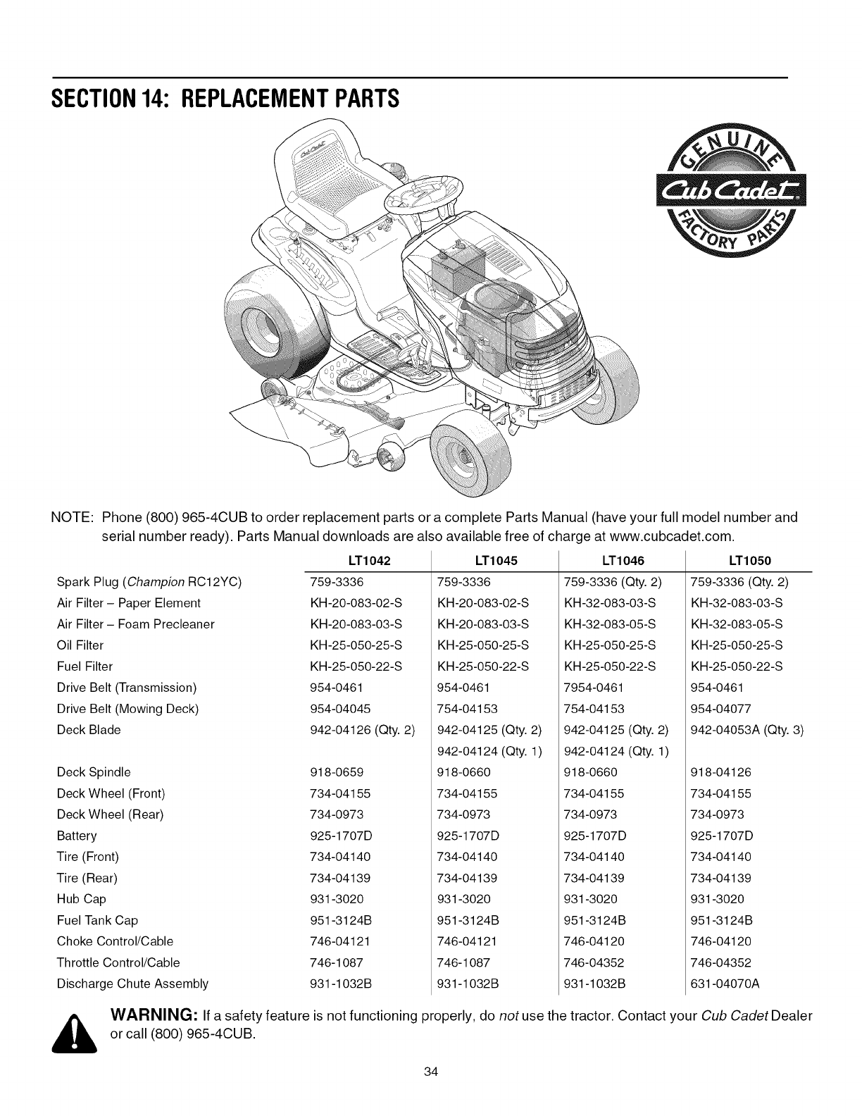 Page 34 Of Cub Cadet Lawn Mower Lt1042 User Guide Manual Guide