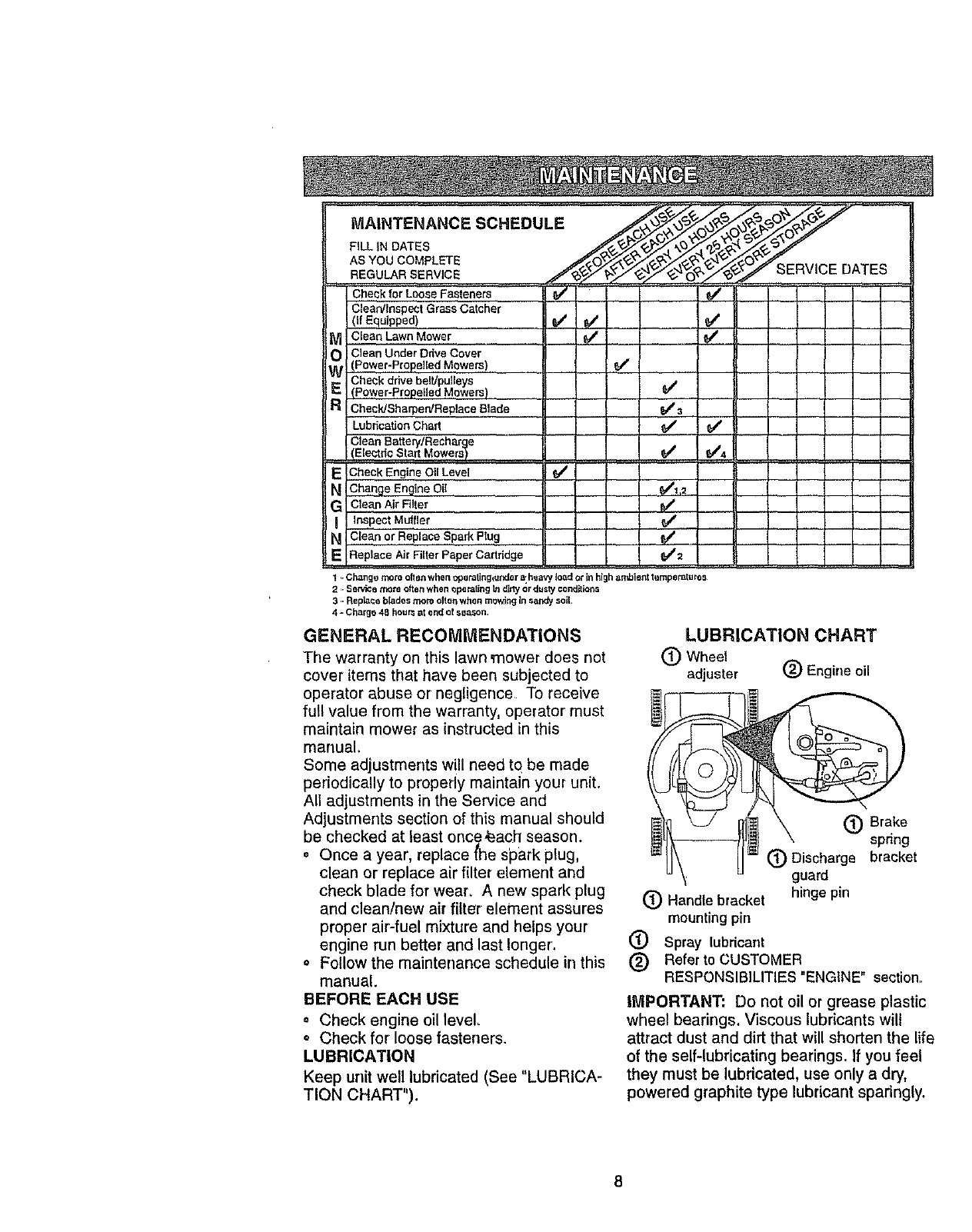 Page 8 of craftsman lawn mower user guide for Lawn maintenance schedule