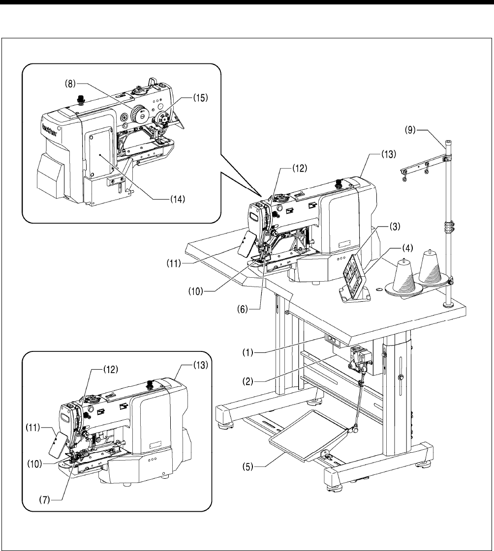 Page 10 of Brother Sewing Machine KE-430FX User Guide ...