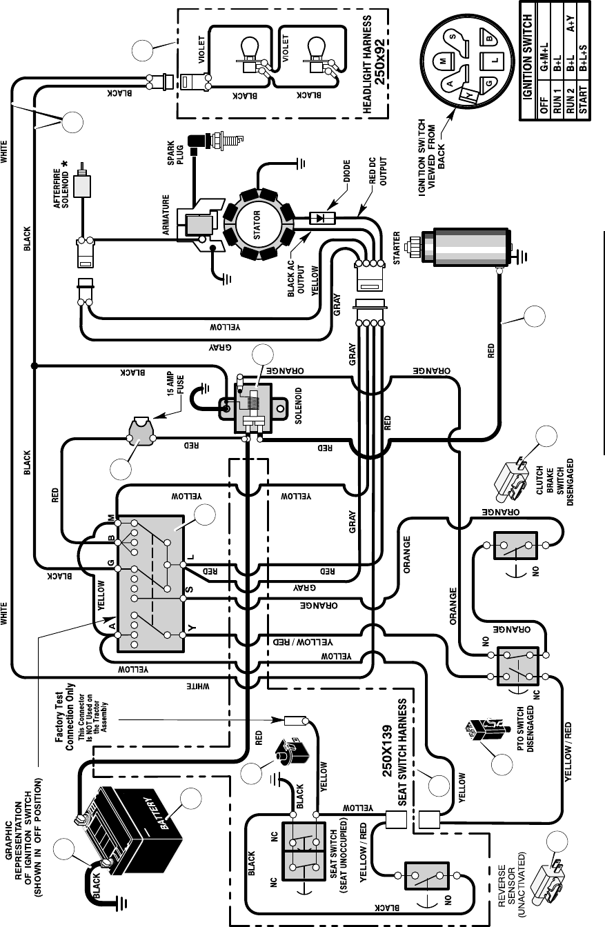 Murray Lawn Mower Ignition Switch Wiring Diagram Wiring Diagram – Murray Riding Mower Wiring Diagram