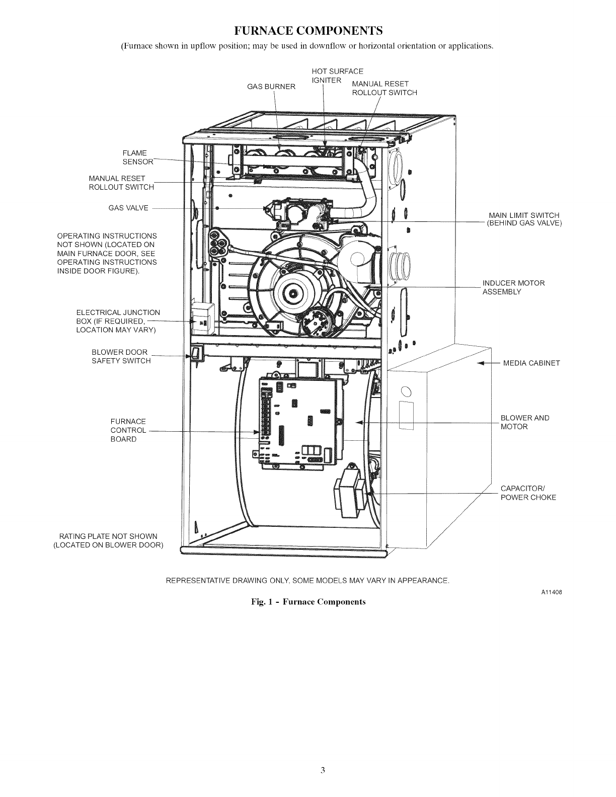 Tempstar Ac Unit Wiring Diagram besides Wiring Diagram For Ducane Gas Furnace in addition Bryant Air Conditioner Wiring Diagram as well Furnace Fan Limit Wiring Diagram moreover Trane Xl80 Furnace Wiring Diagram. on bard gas furnace wiring diagram
