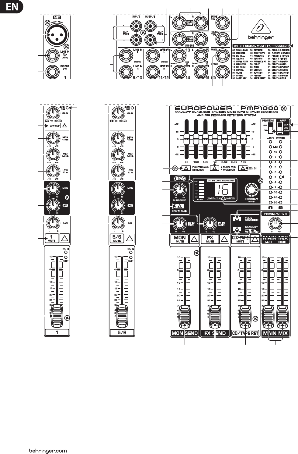 page 6 of behringer music mixer pmp1000 user guide manualsonline com rh music manualsonline com Behringer PMP6000 Tutorial Behringer Europower PMP6000 Powered Mixer