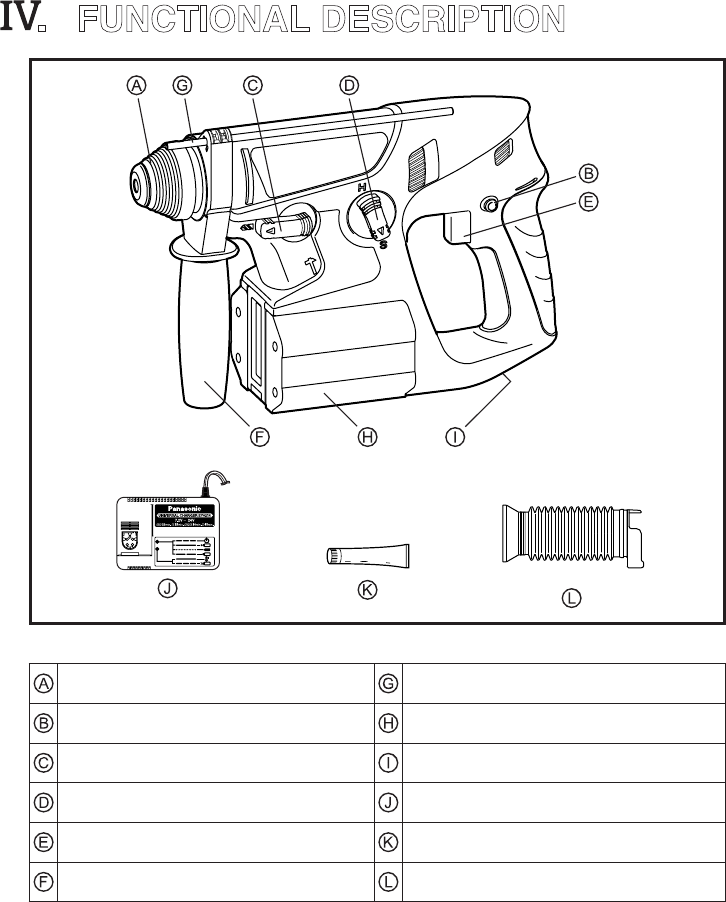 page 6 of panasonic power hammer ey6813 user guide manualsonline com rh powertool manualsonline com Make a Power Hammer Power Hammer Blueprints