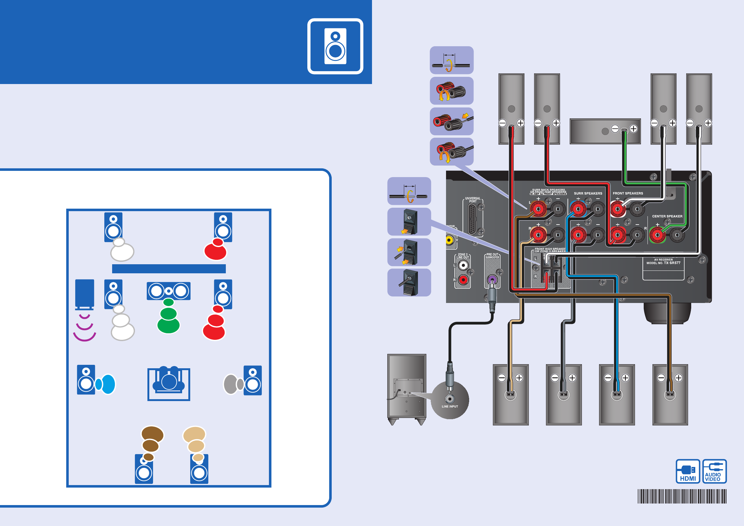 Wunderbar Surround Sound Setup Diagramm Ideen - Schaltplan Serie ...