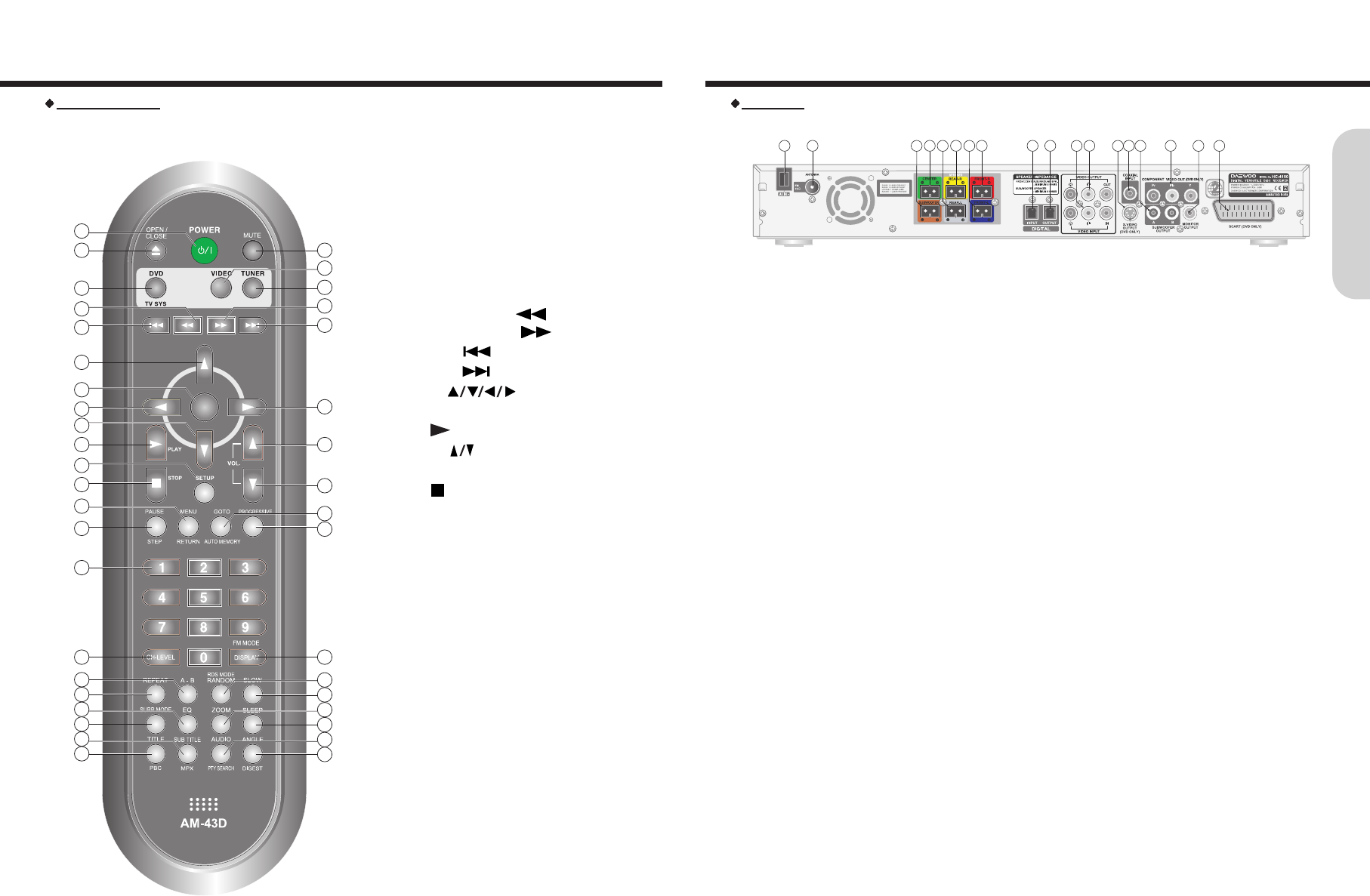 Page 5 Of Daewoo Home Theater System Hc