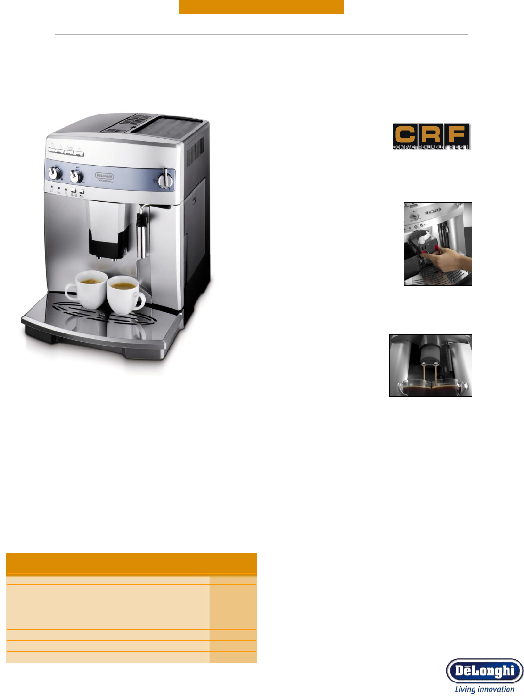 Delonghi Coffee Maker Ec330s User Guide : DeLonghi Coffeemaker ESAM 03.110.S EX1 User Guide ManualsOnline.com
