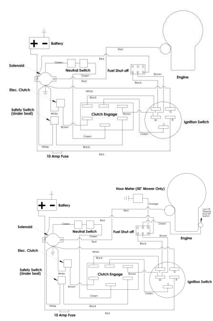 page 15 of swisher lawn mower zt1436b zt18542 zt2250 user guide wiring diagrams