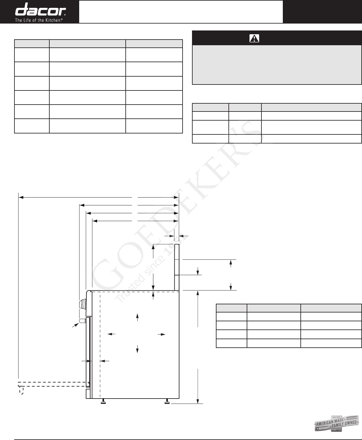 Dacor Range Dr30eifs User Guide Manualsonlinecom Wiring Diagram All Specications Subject To Change Without Notice