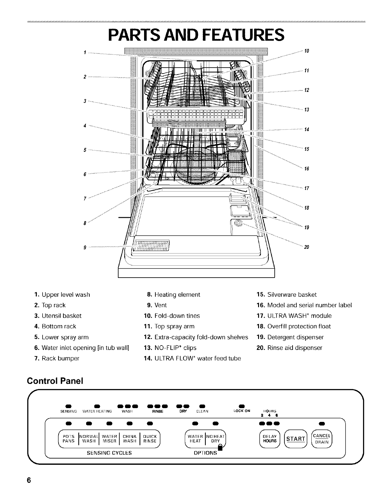 Kenmore Elite Dishwasher Model 665 Wiring Diagram Kenmore