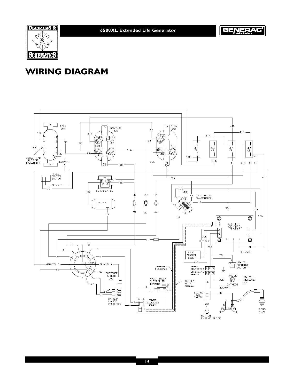 abacbfe4 09c9 46f3 b904 b7a0ca98baaa bgf page 15 of generac portable generator 6500xl user guide abac air compressor wiring diagram at arjmand.co