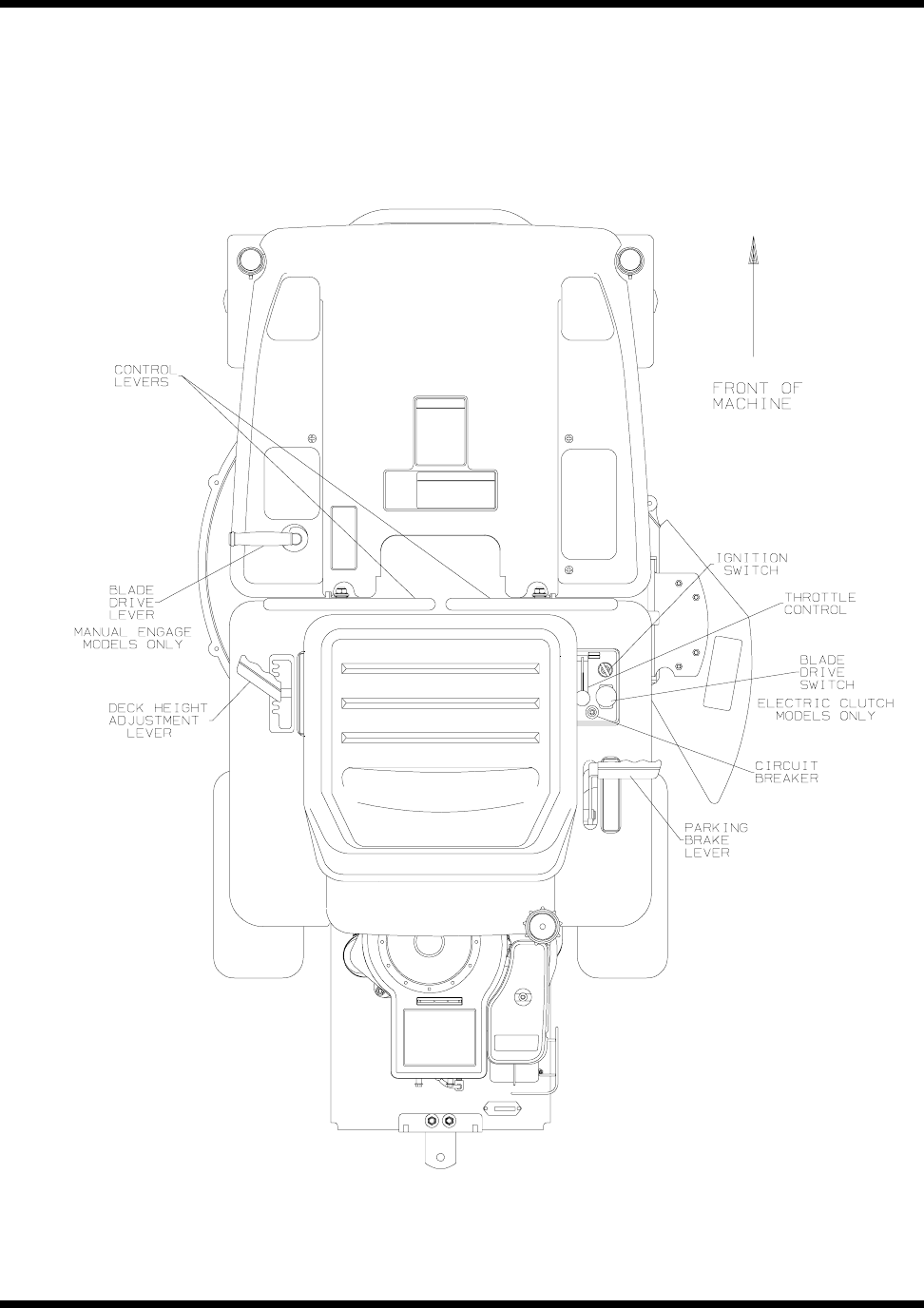 Dixon Ztr 3304 Ignition Wiring 2000 Ford F550 Fuse Panel Diagram – Dixon Ztr 2301 Ignition Wiring Diagram