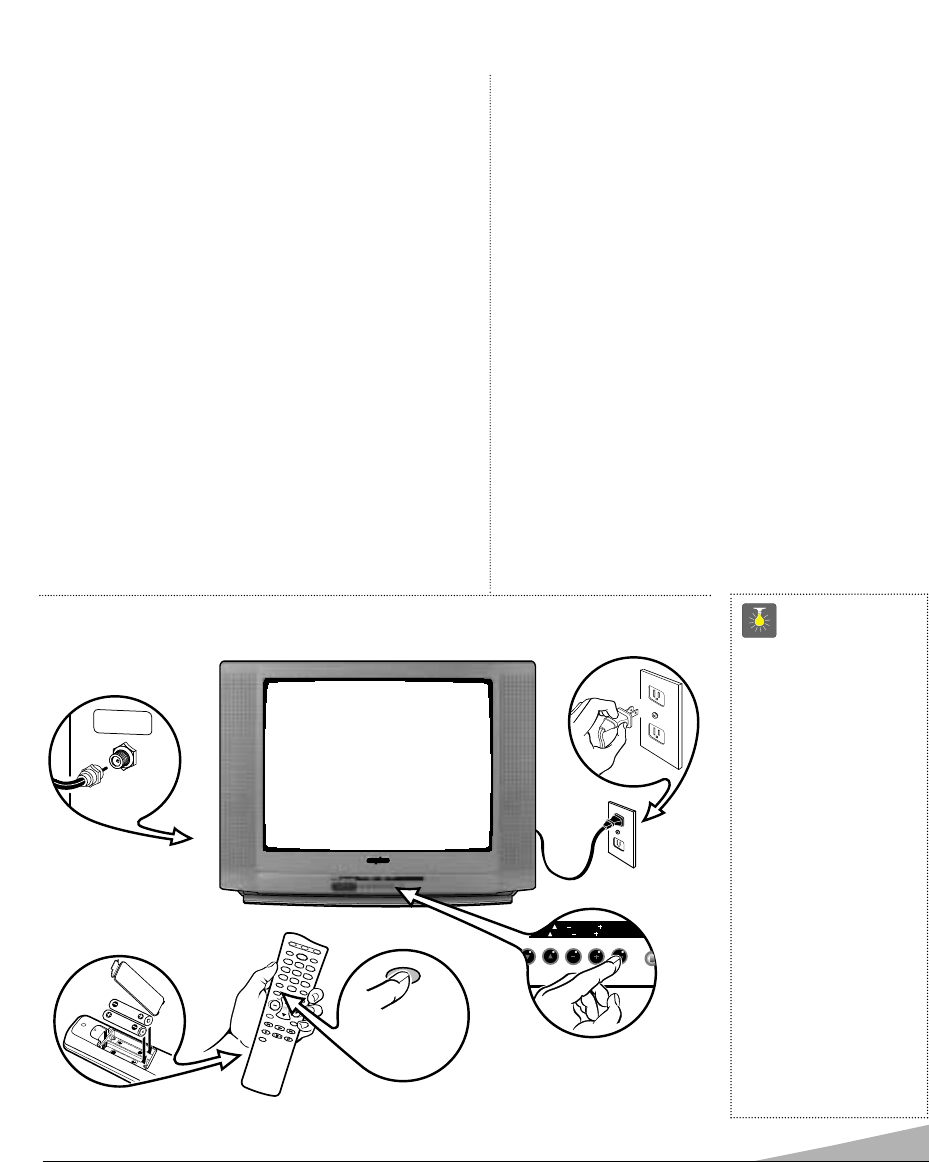 Page 3 of Sanyo CRT Television DS25500 User Guide