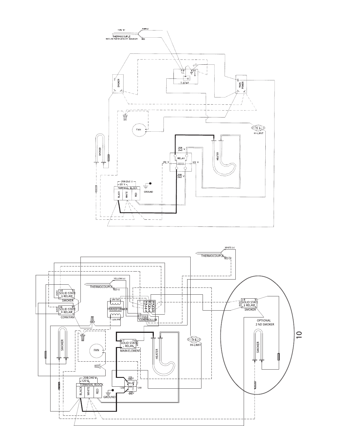 DIAGRAM] Southern Pride Smoker Wiring Diagram FULL Version HD Quality Wiring  Diagram - WIRINGJ11.CONCESSIONARIABELOGISENIGALLIA.ITconcessionariabelogisenigallia.it