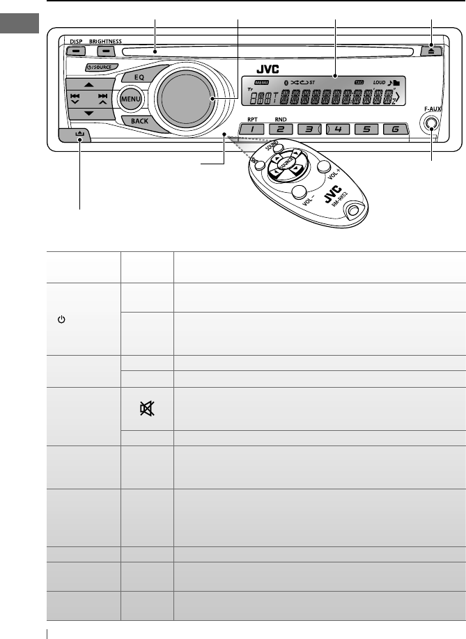 page 6 of jvc car stereo system kd r326 user guide manualsonline com JVC KW 500 Wiring Schematic Jvc Kd R326 Wiring Diagram #8