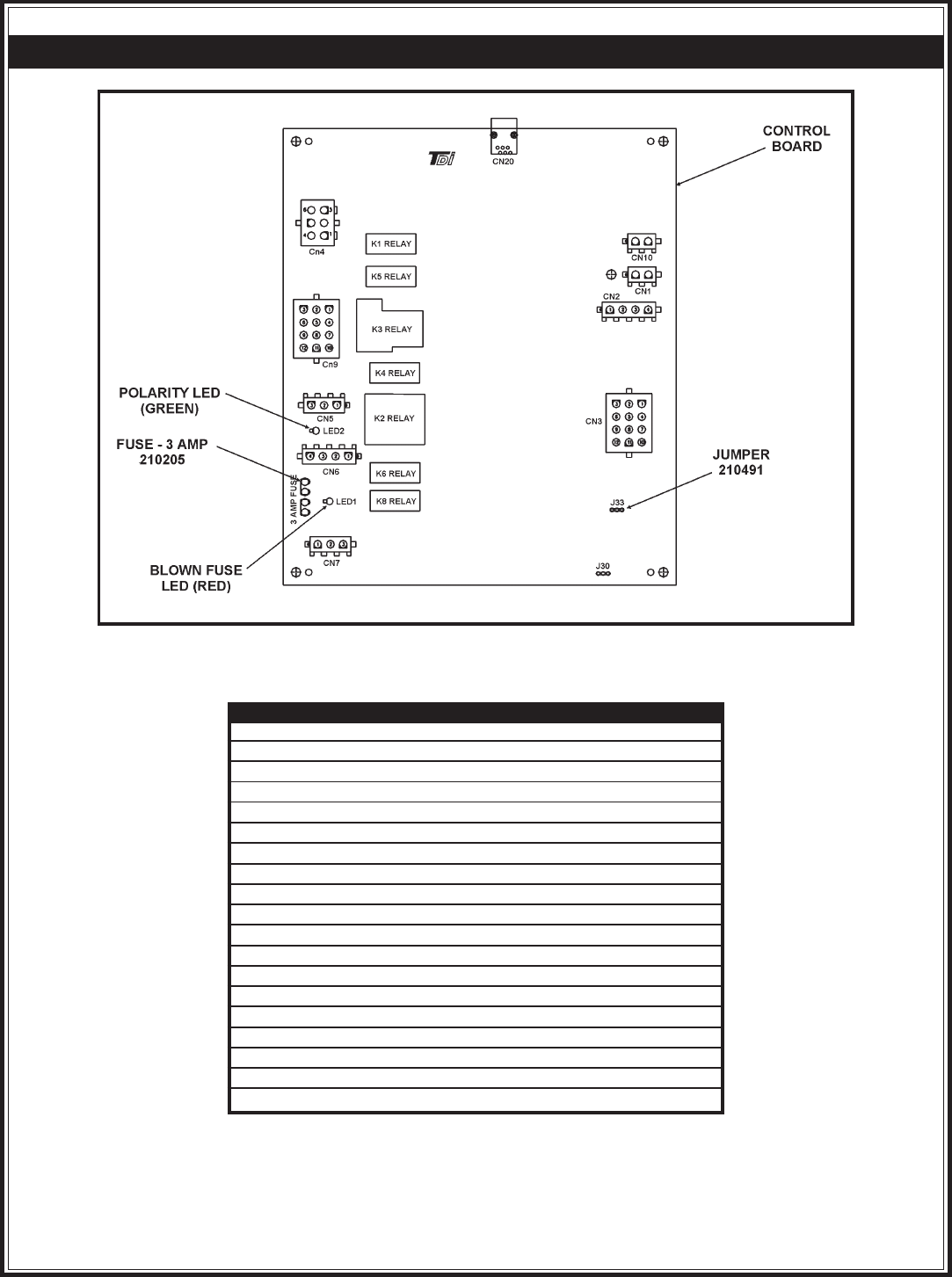 page 11 of a o smith boiler lb lw 500 user guide manualsonline com rh homeappliance manualsonline com Weil-McLain Manuals Fed 5B Manual