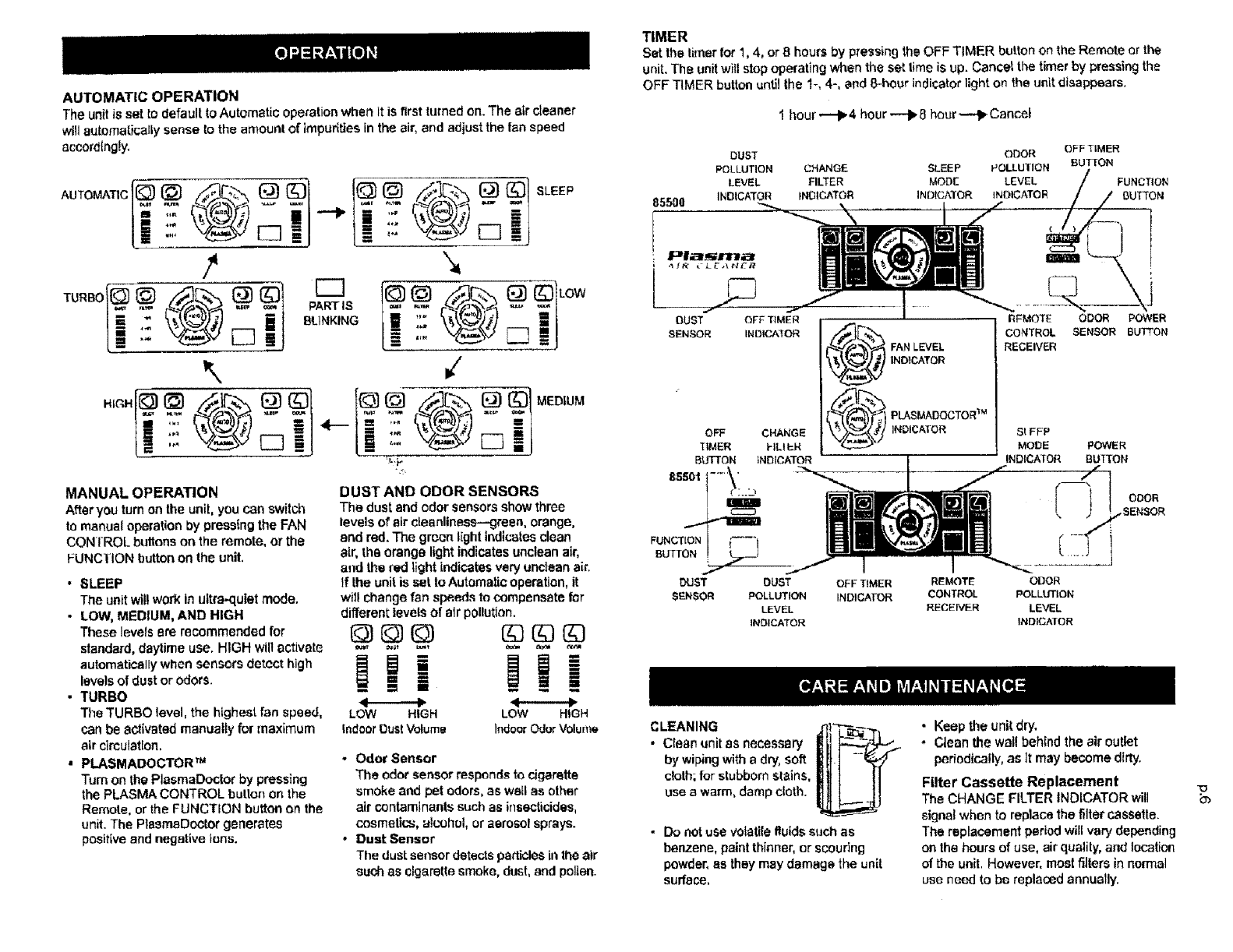 page 5 of kenmore air cleaner 85500 user guide manualsonline com rh homeappliance manualsonline com Kenmore HEPA Air Cleaner Filters Kenmore HEPA Air Cleaner Filters