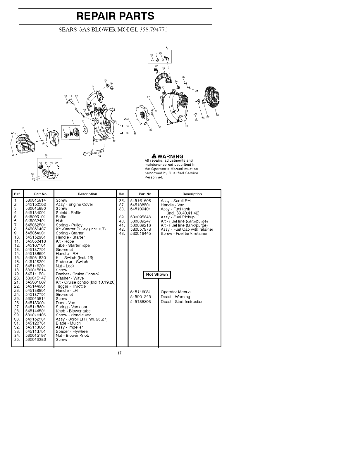 Page 17 Of Craftsman Blower 358 79477 User Guide