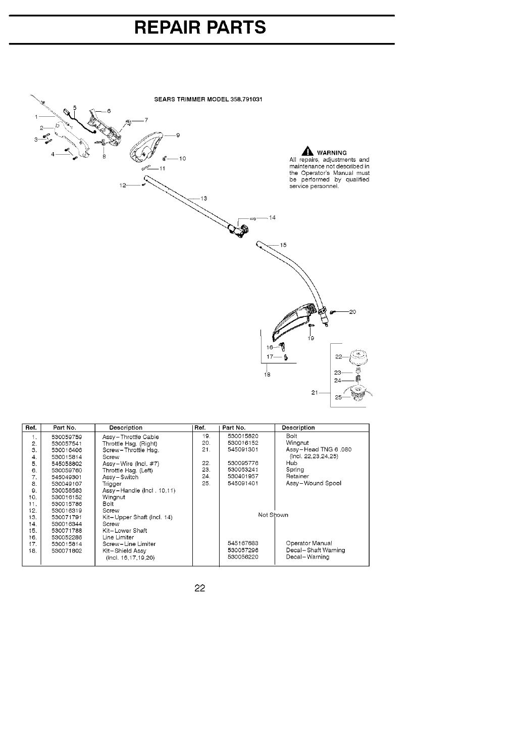 Page 22 Of Craftsman Trimmer 358 791031 User Guide
