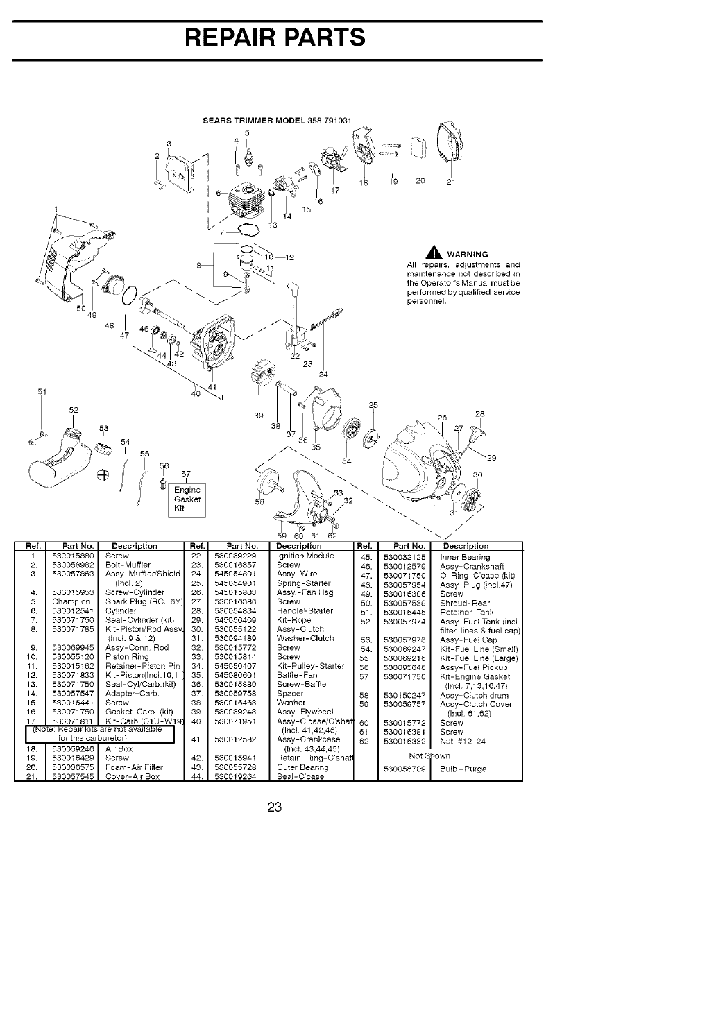 Page 23 Of Craftsman Trimmer 358 791031 User Guide