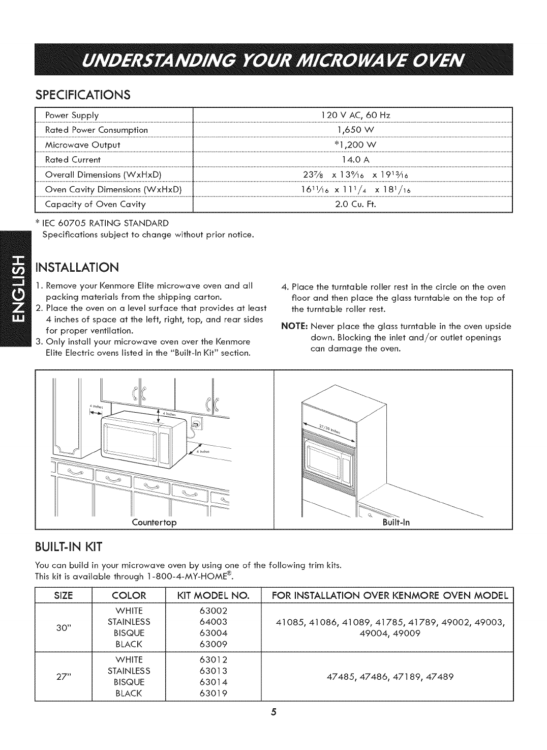 Page 5 Of Kenmore Microwave Oven 721 7920 User Guide Manualsonline