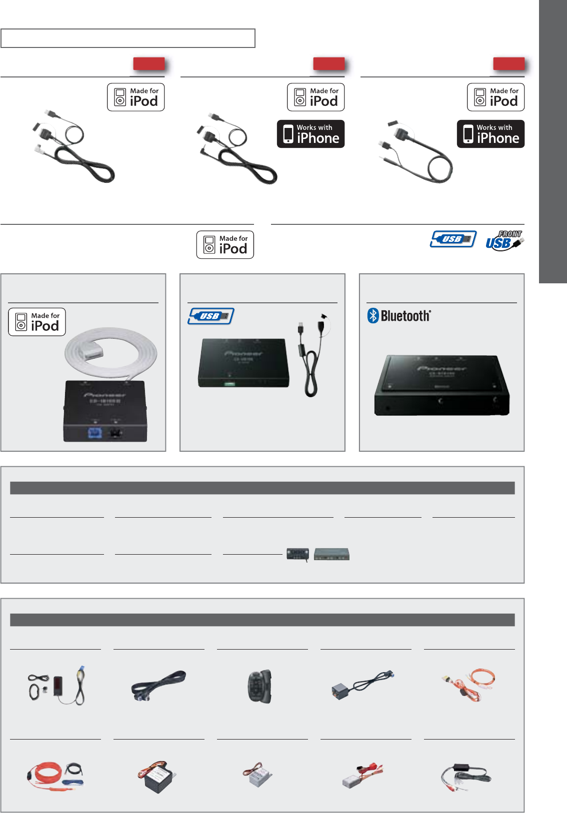 b8d4d374 db37 4aeb a5fb 4491b6f8c412 bg1f page 31 of pioneer car video system avh p5150dvd user guide pioneer avh p3100dvd wiring diagram at couponss.co