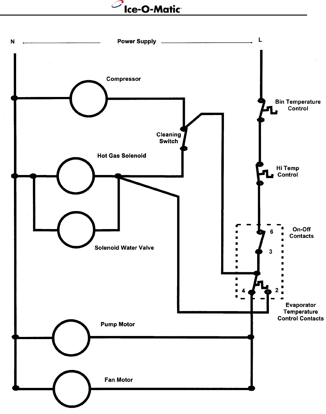 Ice maker electrical diagram basic guide wiring diagram ice maker electrical diagram images gallery page 19 of ice o matic ice maker iceu060 user guide manualsonline com rh kitchen manualsonline cheapraybanclubmaster Image collections