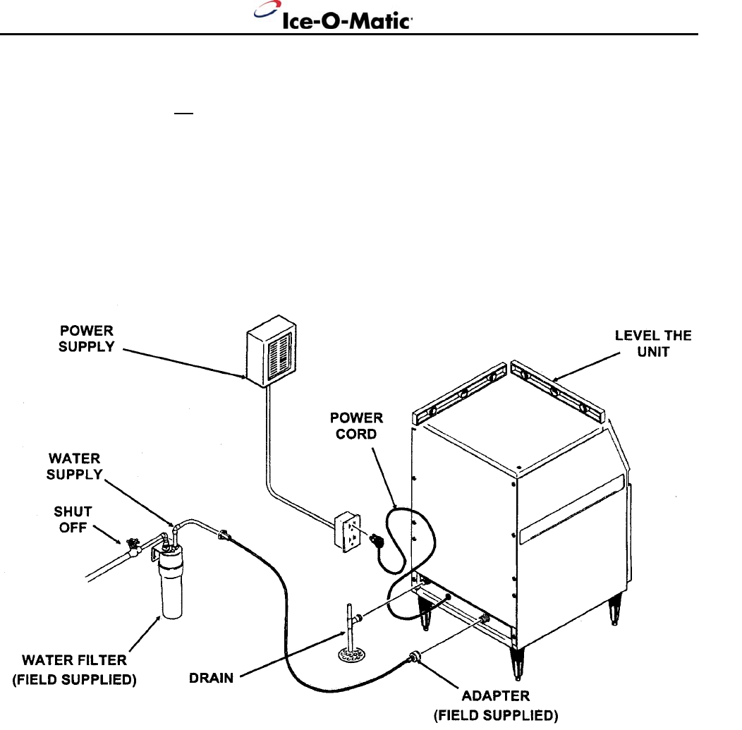 page 5 of ice o matic ice maker iceu060 user guide manualsonline com installation iceu060
