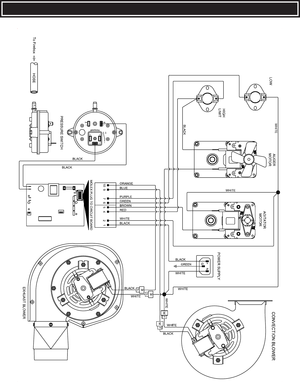 Page 19 Of United States Stove Stove 6039 User Guide