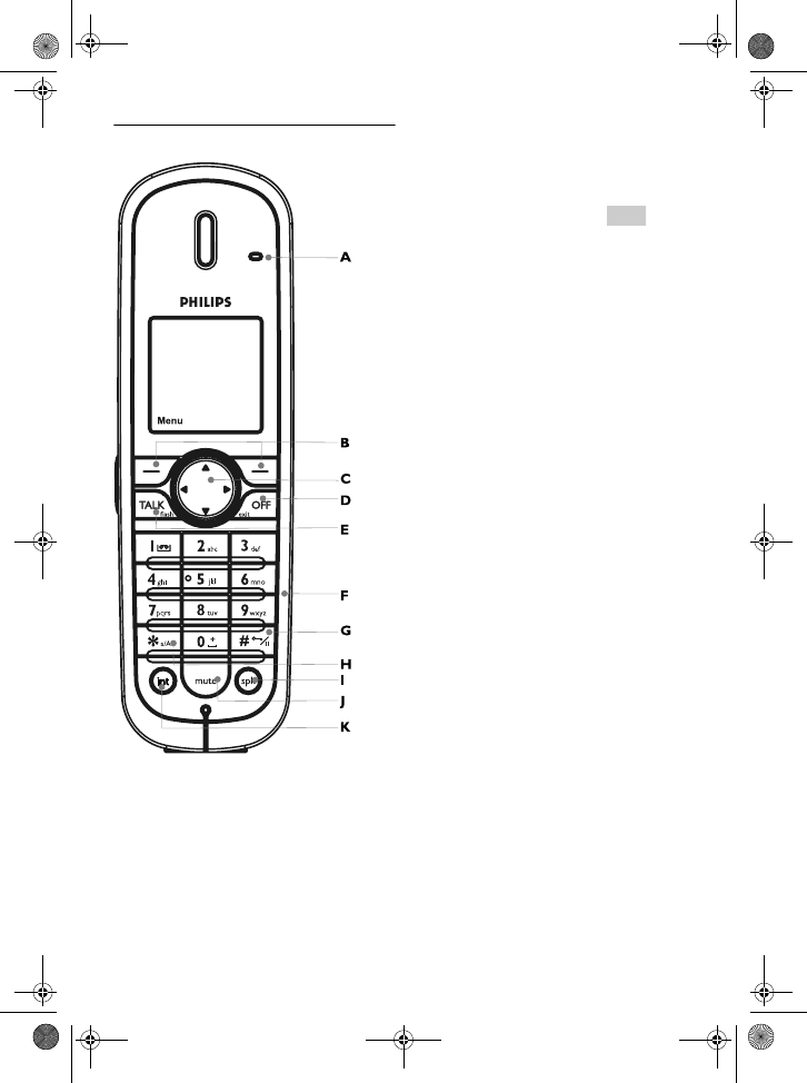 Page 8 of Philips Telephone VOIP841 User's Guide | ManualsOnline.com