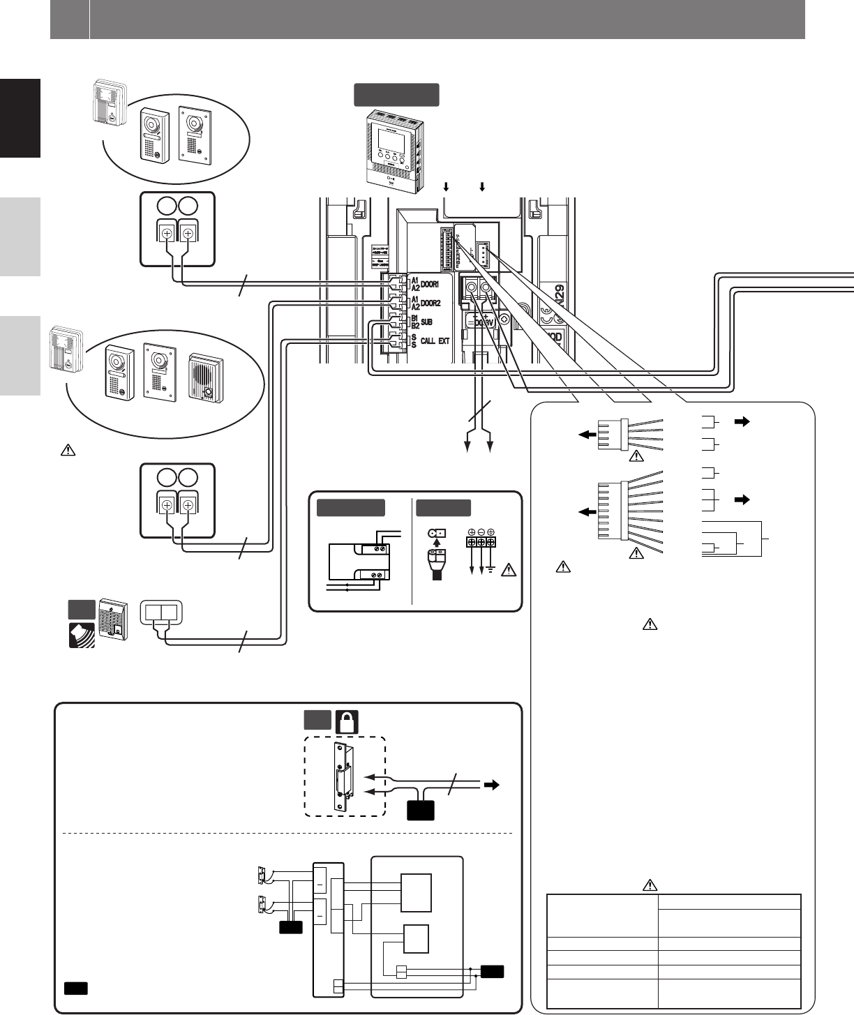 bfb05761 b44c 422c 9473 8156de703524 bg4 page 4 of aiphone intercom system jf 2med user guide aiphone wiring diagram at creativeand.co