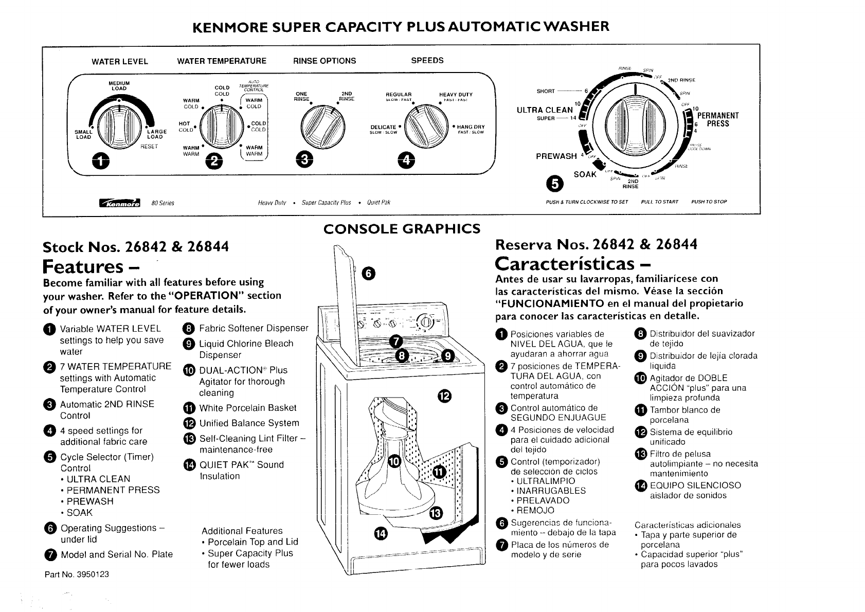 Kenmore Washer 26842 User Guide Manualsonline Com