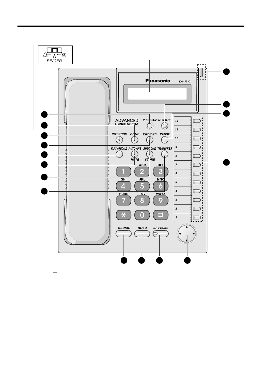 page 8 of panasonic telephone kx t7720e user guide manualsonline com rh phone manualsonline com Panasonic Kx T7630 Programming panasonic kx-t7730 user manual guide