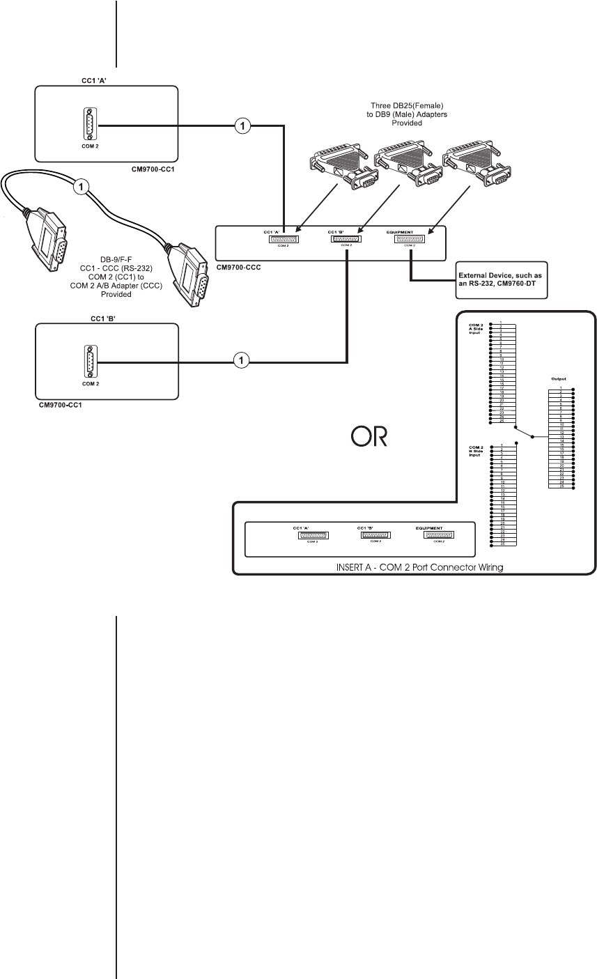 Page 11 Of Pelco Switch C578m A User Guide Manualsonlinecom Ccc Wiring Diagram 4 05