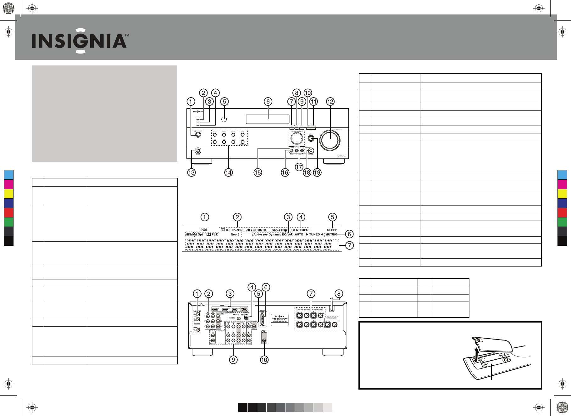 Insignia home theater system ns r5101ahd a user guide insignia ns r5101ahd a home theater system user manual sciox Gallery