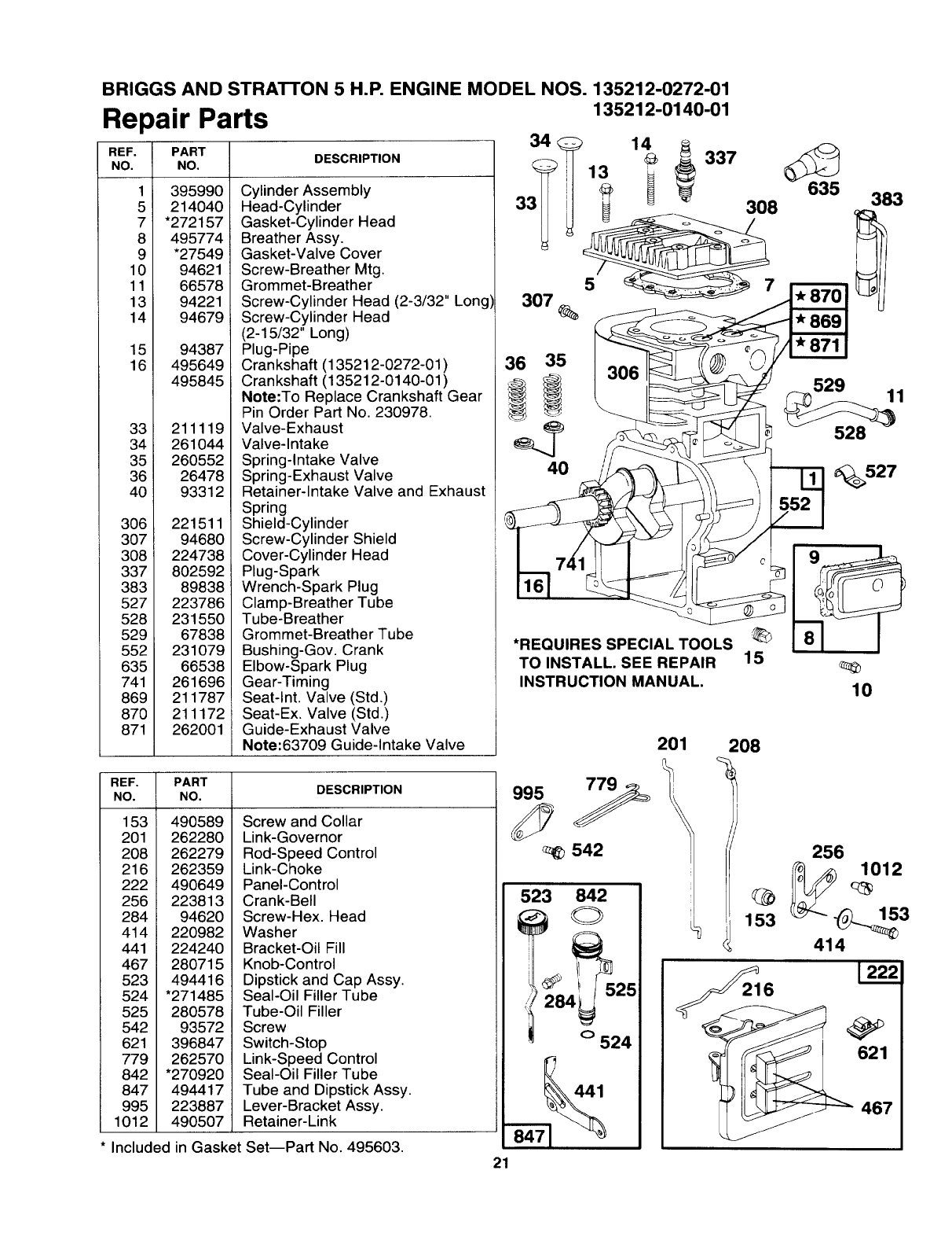 Page 21 Of Craftsman Chipper 247 799892 User Guide